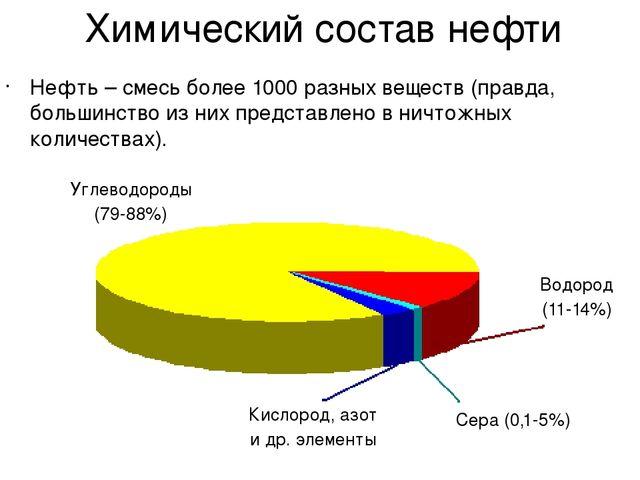 Основные теории происхождения процента